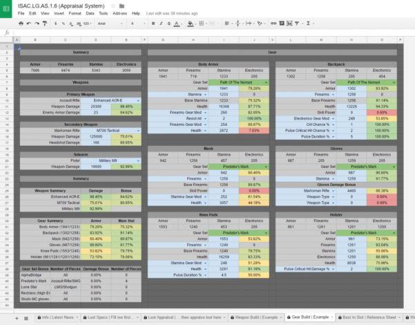 Vendor Spreadsheet Pertaining To Destiny 2 Vendor Spreadsheet  Aljererlotgd