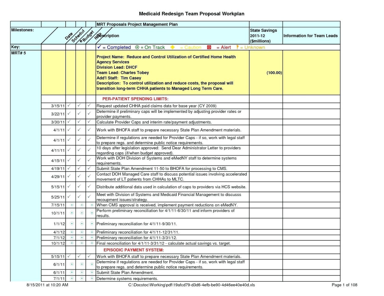 Vmware Capacity Planning Spreadsheet In Project Management Capacity Planning Template – Celestialmedia.co