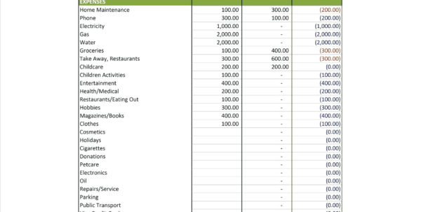Vmware Capacity Planning Spreadsheet Inside Project Management Capacity Planning Template Capacity Planning