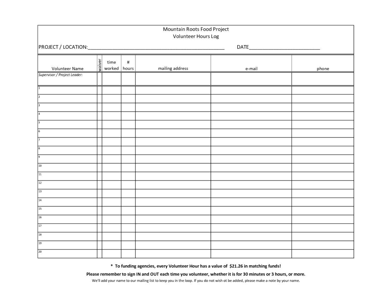 Volunteer Tracking Spreadsheet Template With Regard To Fearsome Volunteer Hours Log Template ~ Ulyssesroom