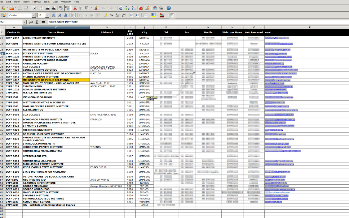 Vue Spreadsheet Intended For An Analysis Of The Pearson Vue Data Breach  Securityscorecard