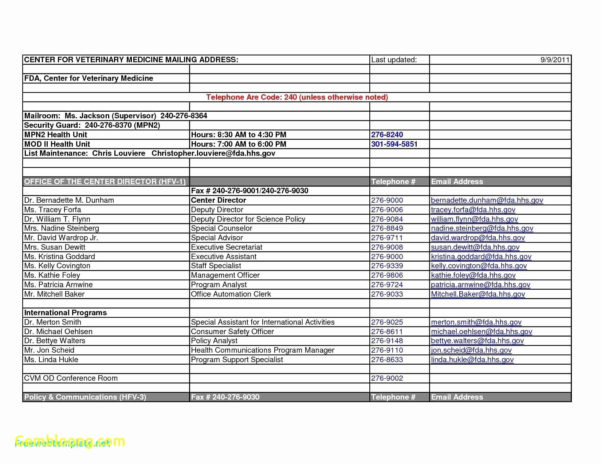 Vulnerability Tracking Spreadsheet Intended For Security Report Example Audit Format Assessment Network