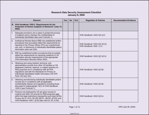 Vulnerability Tracking Spreadsheet Pertaining To Network Vulnerability Assessment Report Sample Spreadsheet Template