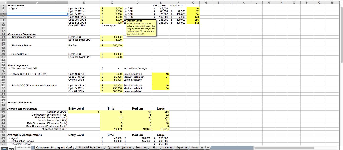 Waitress Tip Spreadsheet With Regard To Spreadsheet Programs  Homebiz4U2Profit