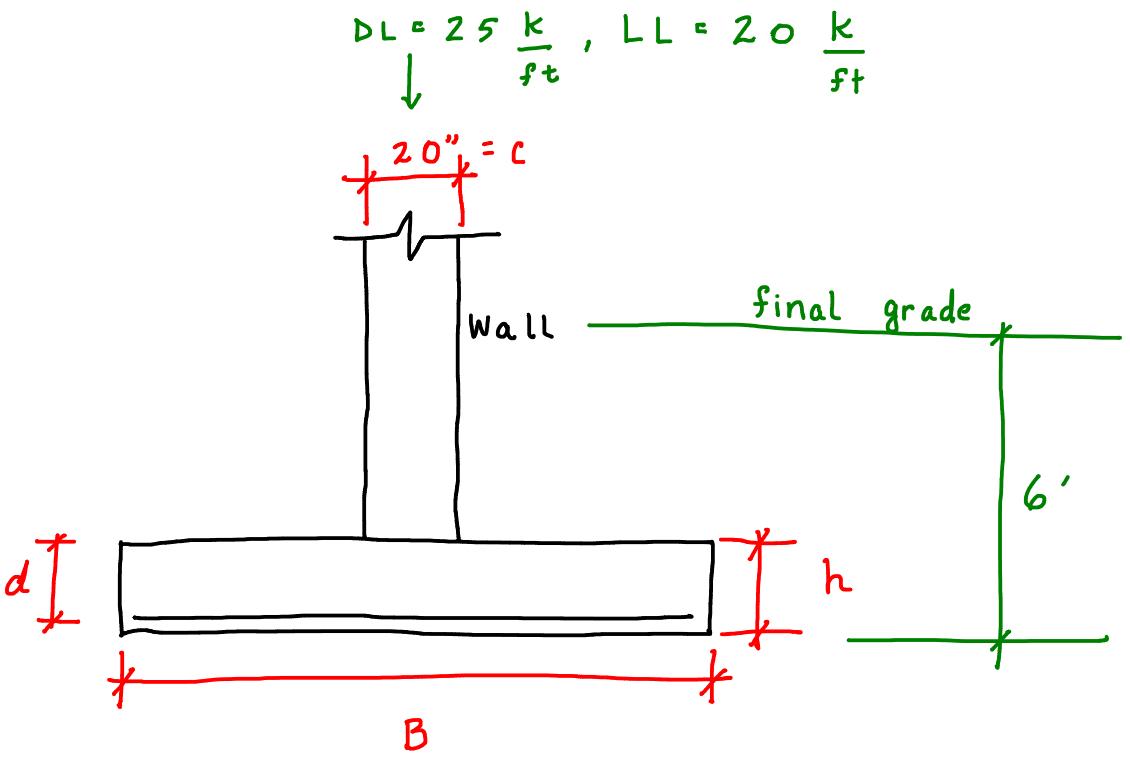 Wall Footing Design Spreadsheet In Wall Footing Design Example  Artnak