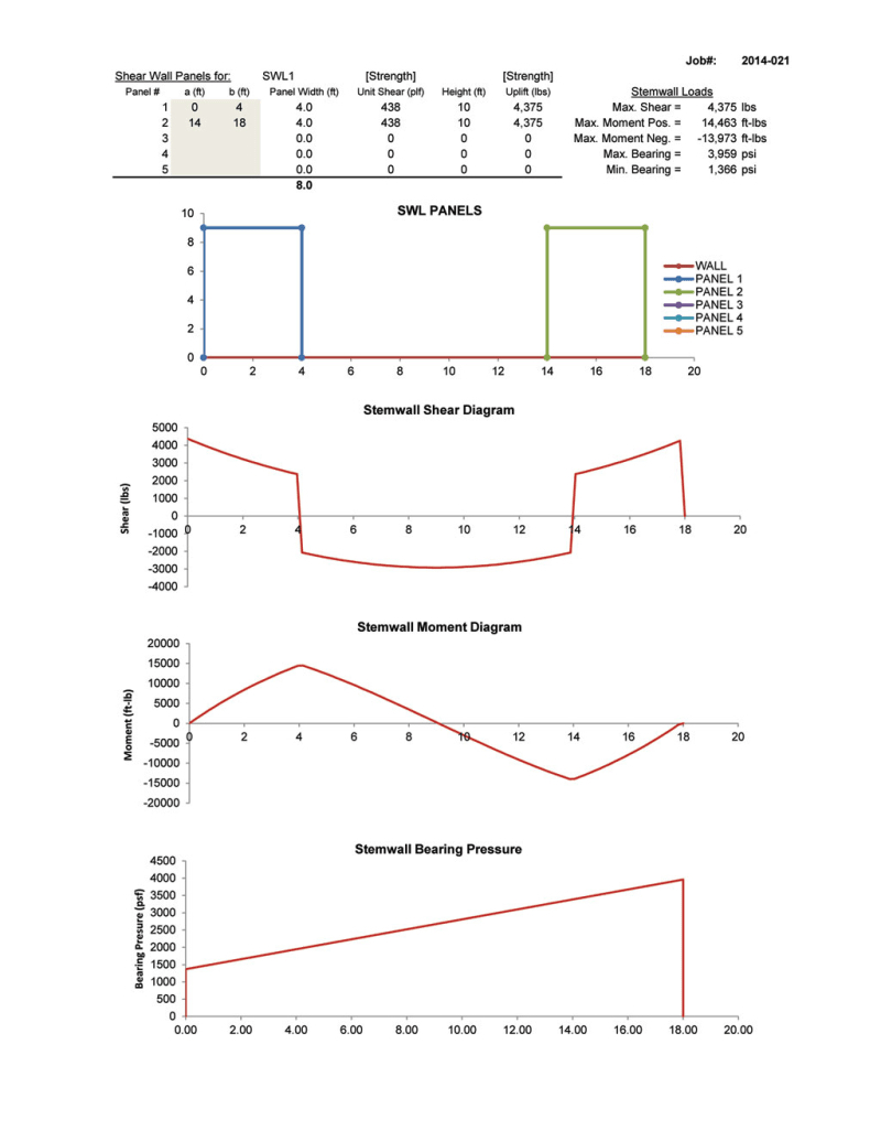 Wall Footing Design Spreadsheet Inside Wood Shear Wall Software Or Spreadsheets  Structural Engineering
