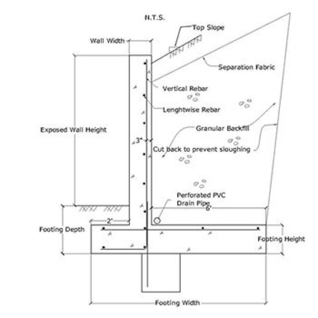 Wall Footing Design Spreadsheet Regarding Plain Concrete Design Example Interior Shear Strength Of