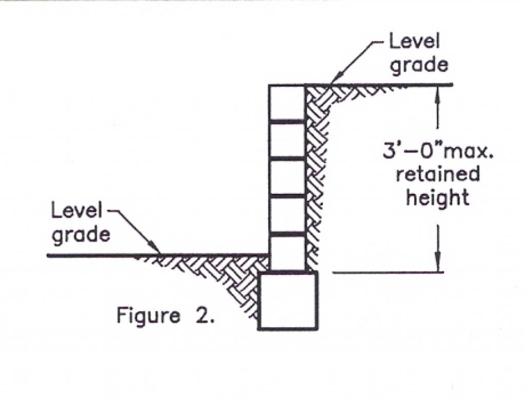 Wall Footing Design Spreadsheet With Retaining Wall Footing Design Reinforced Concrete Wall Design New