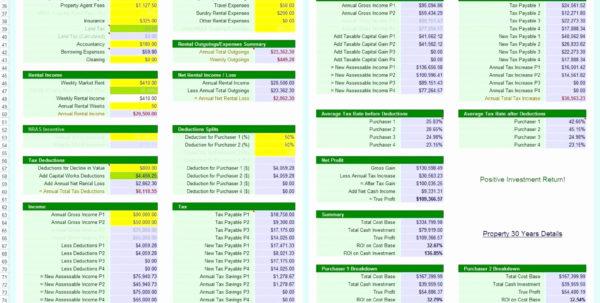 Walt Disney World Planning Spreadsheet Within Disney World Itinerary Template Elegant 50 Best Walt Disney World