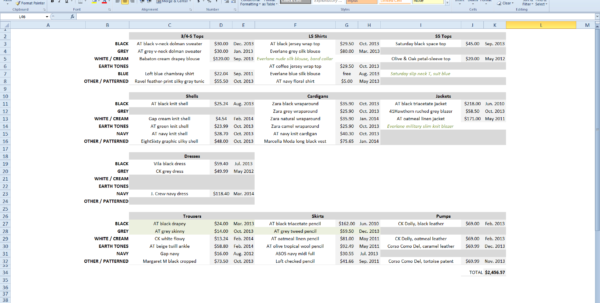 Wardrobe Organizer Spreadsheet Within Do You Use Tech Apps, Etc. To Organize Your Wardrobe? What Do You