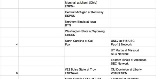 Warriors Schedule Spreadsheet For College Football Schedule 2018: How To Watch Week 1's Best Games Warriors Schedule Spreadsheet Google Spreadsheet
