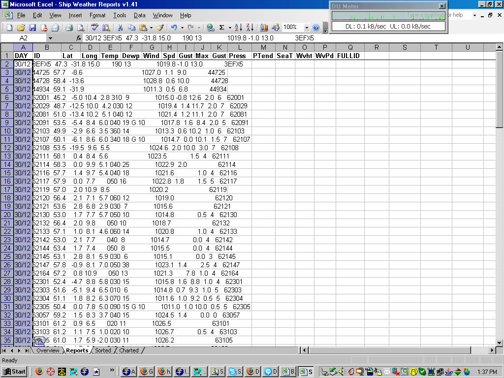 Weather Forecast Excel Spreadsheet Inside Ship Weather Reports
