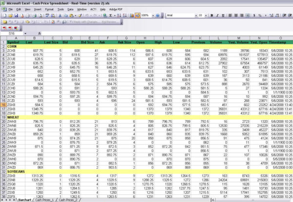 Weather Forecast Excel Spreadsheet Pertaining To Agricharts Excel Addin