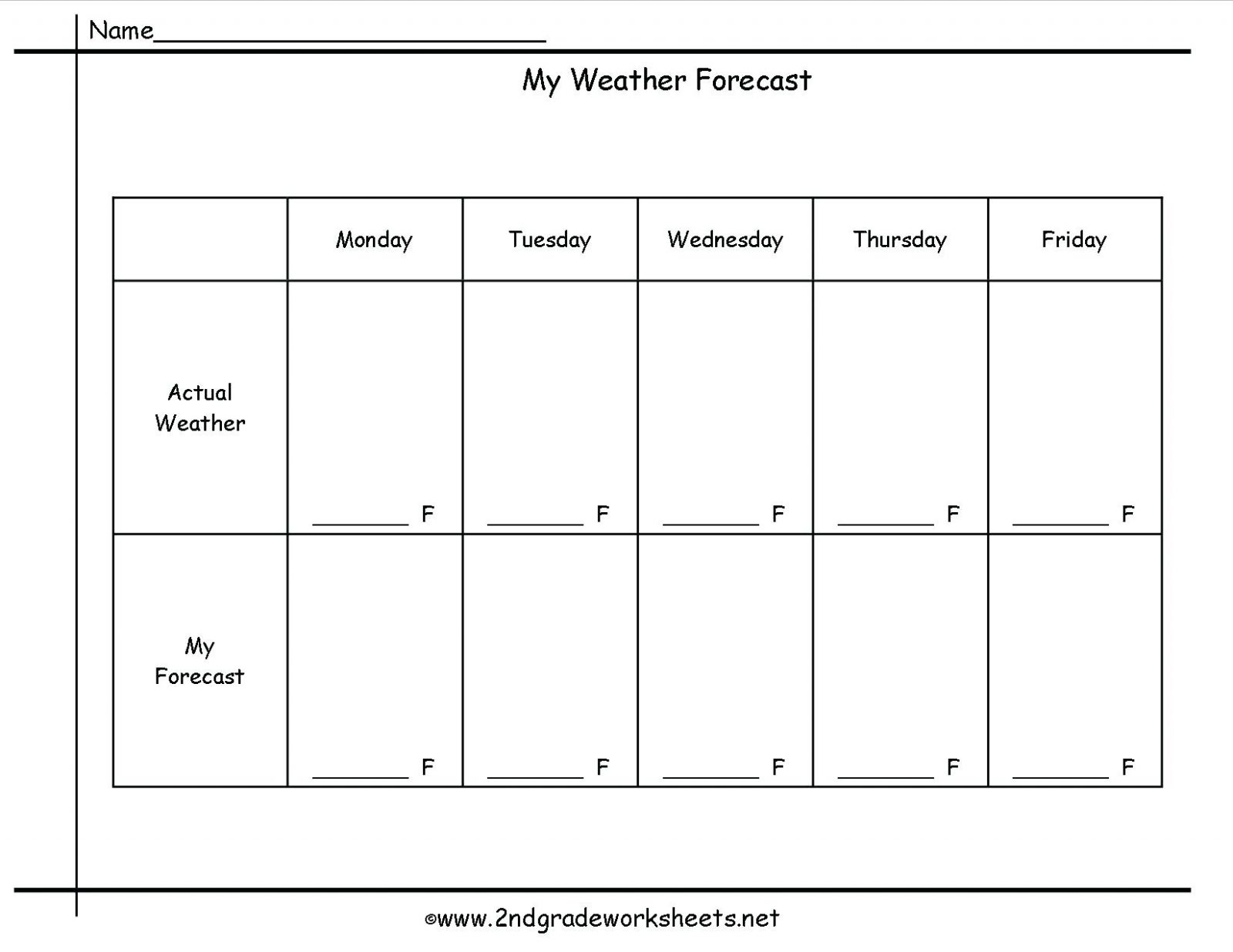 Weather Forecast Excel Spreadsheet Pertaining To Report Prescott Weather Feature Template Ks2 Forecast Psd After