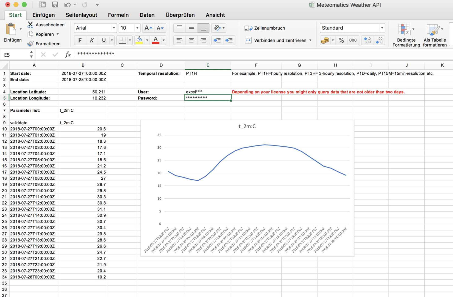 Weather Forecast Excel Spreadsheet With Regard To Data Connectors