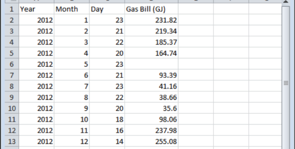 Weather Forecast Excel Spreadsheet Within Heatspring Magazine – How To Normalize Energy Consumption For