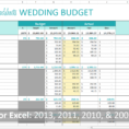 Wedding Budget Breakdown Spreadsheet Regarding The Knot Wedding Budget Breakdown Printable Planner 546324 Myscres