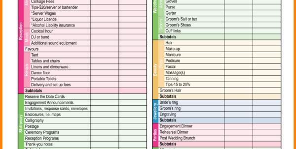 Wedding Budget Breakdown Spreadsheet Within 11  Sample Wedding Budget  New Looks Wellness