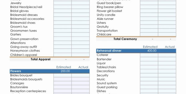 Wedding Budget Calculator Spreadsheet Intended For Example Of Wedding Budget Calculator Spreadsheet Practical Lovely