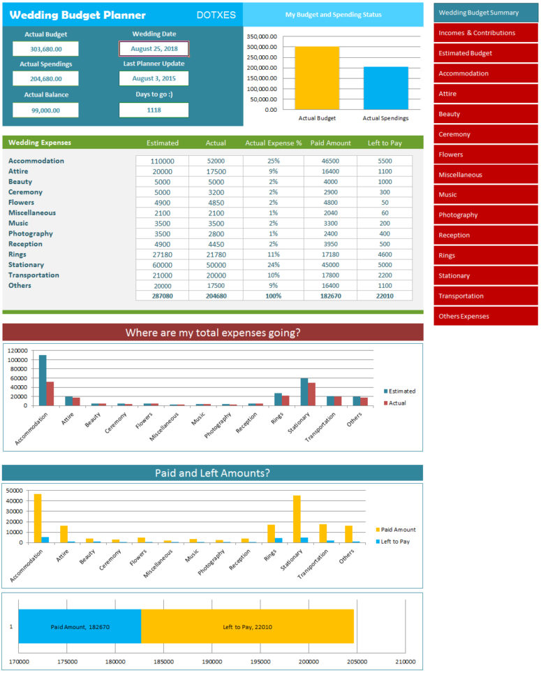Wedding Budget Calculator Spreadsheet Throughout Smartly Wedding Budget Summary Budget Calculator Wedding Budget