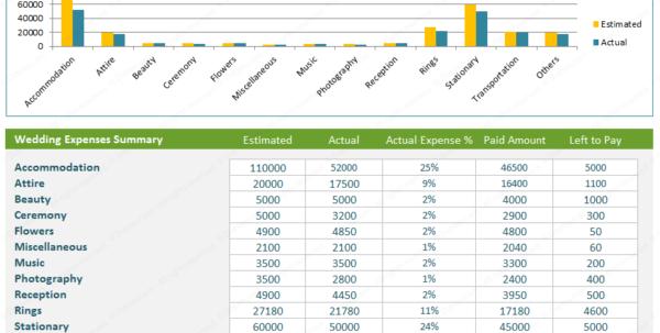 Wedding Budget Calculator Spreadsheet With Regard To Wedding Budget Calculator And Estimator – Spreadsheet
