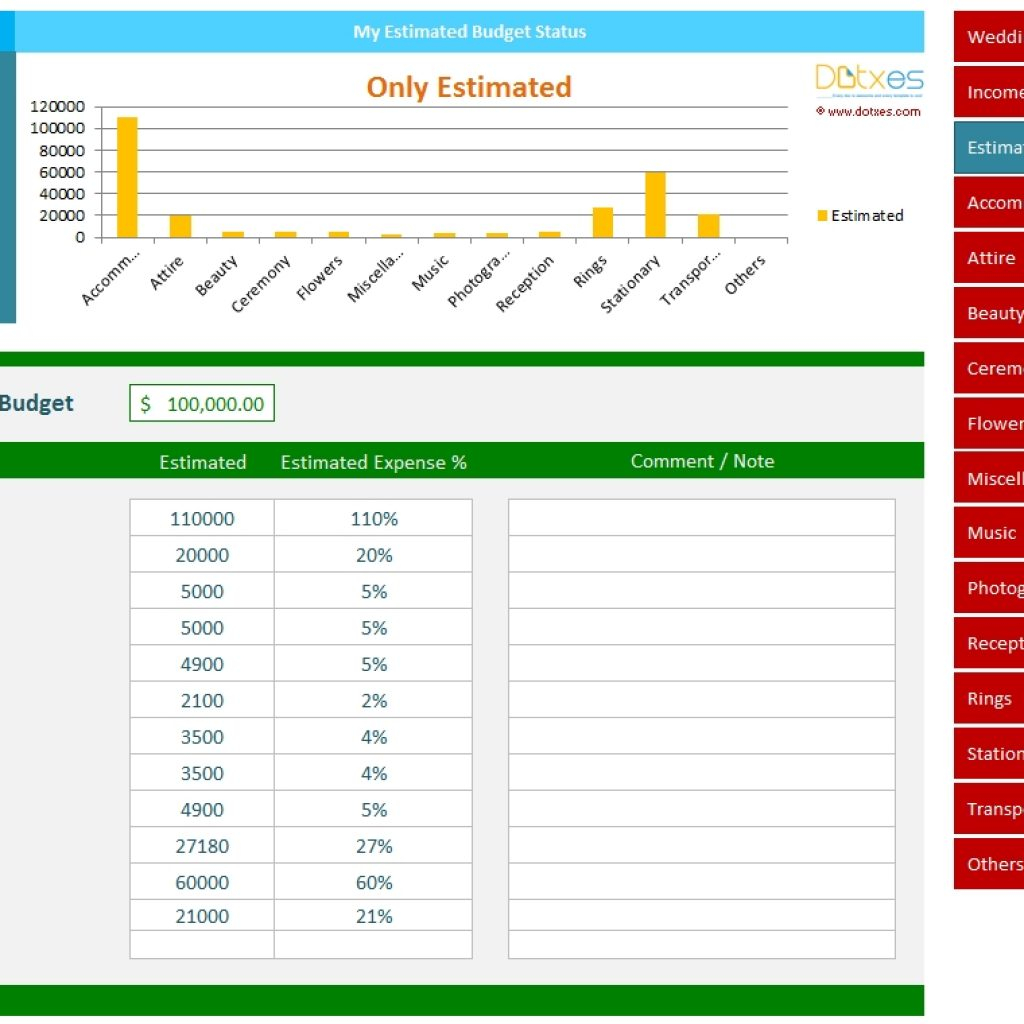 Wedding Budget Calculator Spreadsheet With Wedding Budget Calculator And Estimator – Spreadsheet Intended For