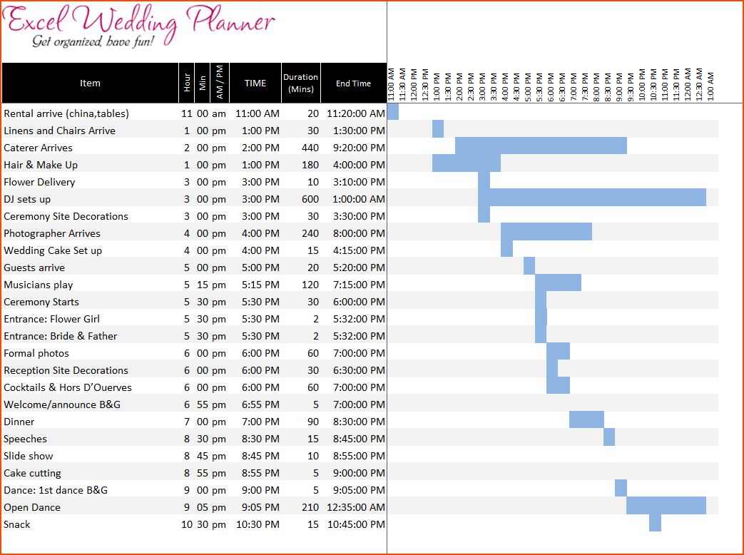 Wedding Budget Excel Spreadsheet With Regard To Wedding Budget Worksheet Template Xls Spreadsheet Australia