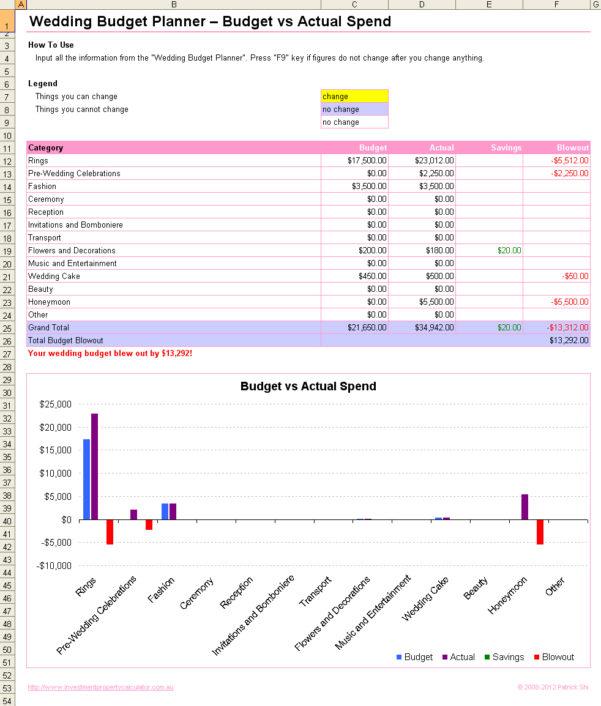 Wedding Budget Planner Spreadsheet Regarding Free Wedding Budget Planner Spreadsheet Excel