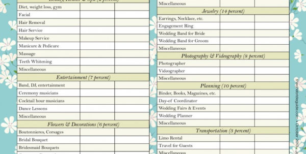 Wedding Budget Planner Spreadsheet Uk Intended For Wedding Buget  Rent.interpretomics.co