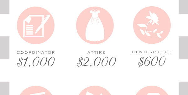 Wedding Budget Spreadsheet For 20K Pertaining To Budget Breakdown For A $20,000 Wedding