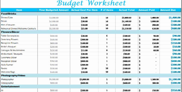 Wedding Budget Spreadsheet For 20K With Regard To Wedding Budget Spreadsheet Uk With Nz Plus South Africa Together For