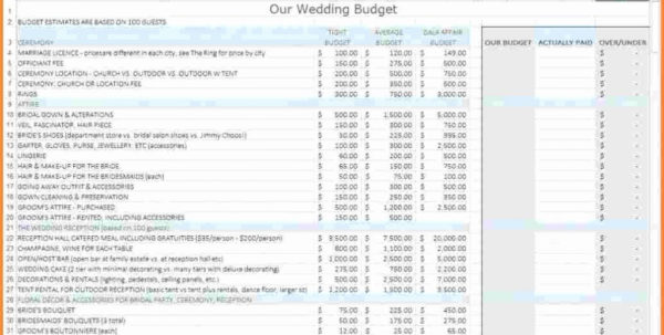 Wedding Budget Spreadsheet Google Sheets Regarding Budget Spreadsheet Google Sheets New Destination Wedding Bud