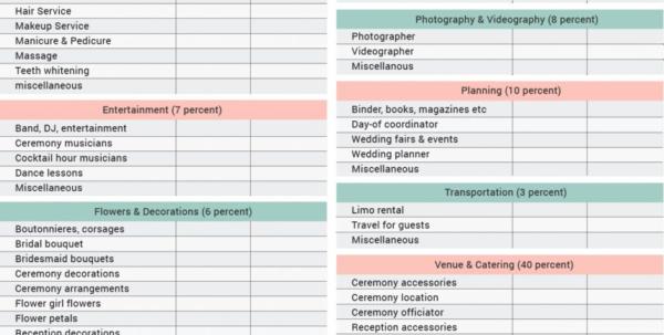 Wedding Budget Spreadsheet Pdf With Regard To Printable Wedding Budget Checklist Pdf Spreadsheet Sample Worksheets