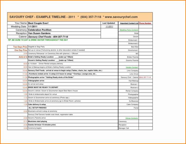 Wedding Budget Spreadsheet Uk Intended For Wedding Budget Spreadsheet Uk With Nz Plus South Africa Together For