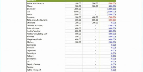 Wedding Budget Spreadsheet Uk Throughout Wedding Expense Spreadsheet Or Budget South Africa With The Knot