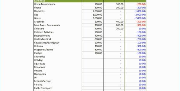 Wedding Cost Breakdown Spreadsheet For Wedding Cost Breakdown Spreadsheet – Spreadsheet Collections