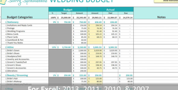 Wedding Cost Breakdown Spreadsheet Pertaining To Adorable With Budgeted Amount Actual Difference Budgeted Planning Wedding Cost Breakdown Spreadsheet Google Spreadsheet