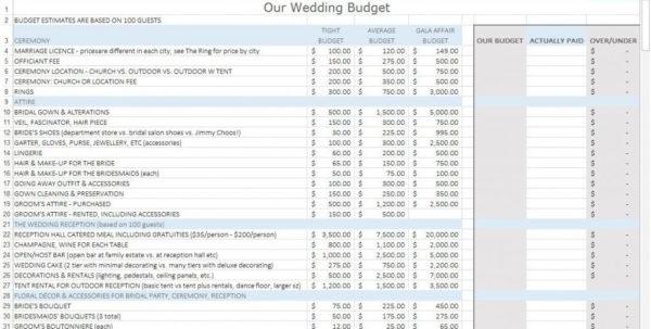 Wedding Cost Breakdown Spreadsheet Within Sheet Wedding Cost Breakdown Spreadsheet Of  Askoverflow