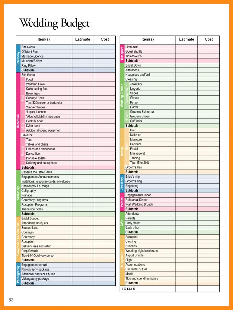 Wedding Cost Spreadsheet Inside Wedding Cost Spreadsheet Template As Google Templates Use Sample