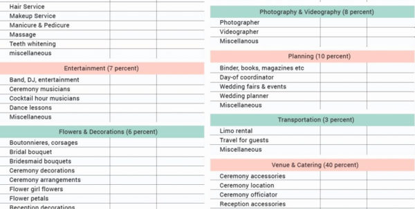 Wedding Cost Spreadsheet Template Intended For Wedding Cost Spreadsheet Template Uk Sheet Printable Budget Luxury Wedding Cost Spreadsheet Template Spreadsheet Download