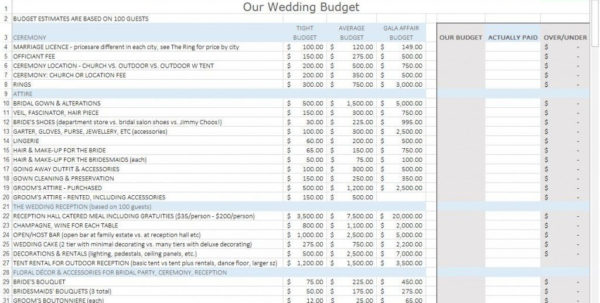 Wedding Expense Excel Spreadsheet Throughout Easy Wedding Budget Excel Template Savvy Spreadsheets Spreadsheet