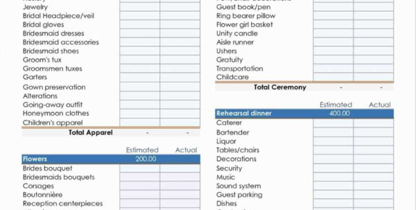 Wedding Expense Spreadsheet Regarding Wedding Expense Spreadsheet For Wedding Planning Guest List Template