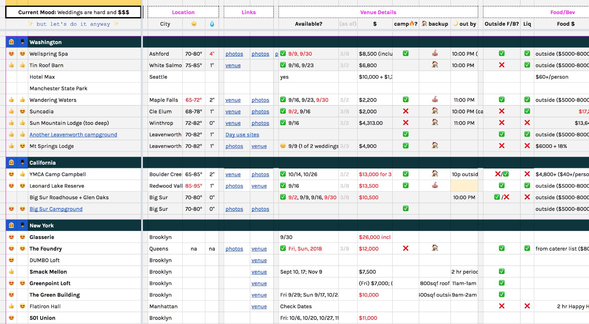 Wedding Finance Spreadsheet Regarding Every Spreadsheet You Need To Plan Your Custom Wedding