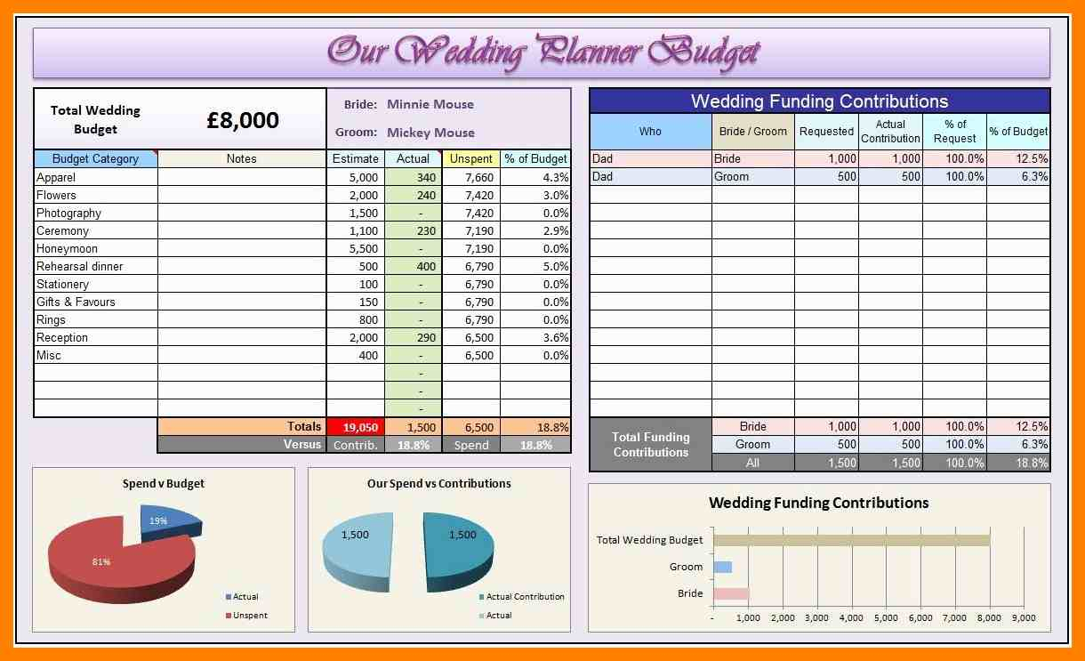 Wedding Planner Excel Spreadsheet With 15  Excel Wedding Planner  Stretching And Conditioning