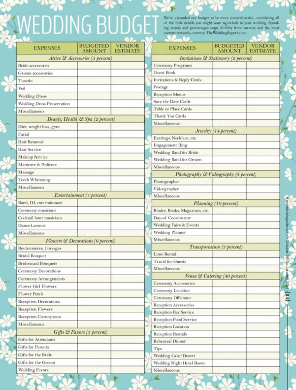 Wedding Planning Guest List Spreadsheet Throughout Free Printable Wedding Planning Templates Wedding Spreadsheet
