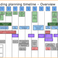 Wedding Planning Spreadsheet Free Pertaining To 008 Wedding Planning Timeline Template ~ Ulyssesroom