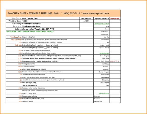 Wedding Planning Spreadsheet Free Pertaining To Wedding Planning Spreadsheet Free  My Spreadsheet Templates
