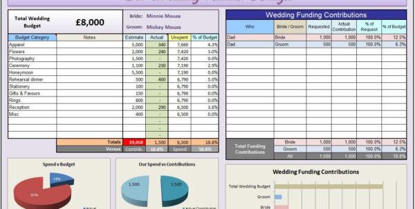 Wedding Planning Spreadsheet Free With Wedding Planning Spreadsheet Free Budget Planner Worksheet Image
