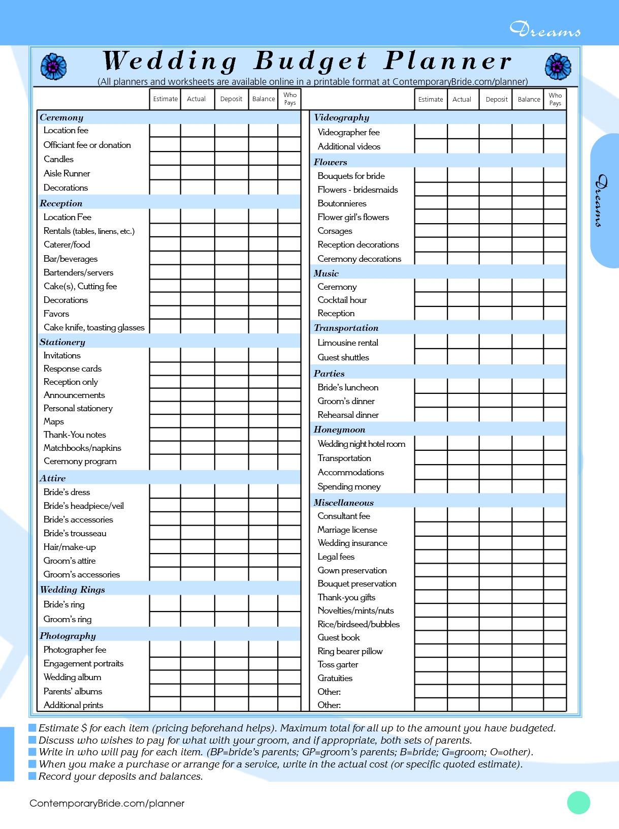 Wedding Planning Spreadsheet Within Wedding Planning Budget Spreadsheet Template Checklist Xls Australia