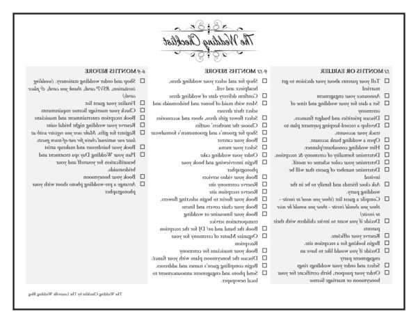 Wedding Registry Spreadsheet Pertaining To Registry List Wedding Checklist Lovely Wedding Wedding Registry